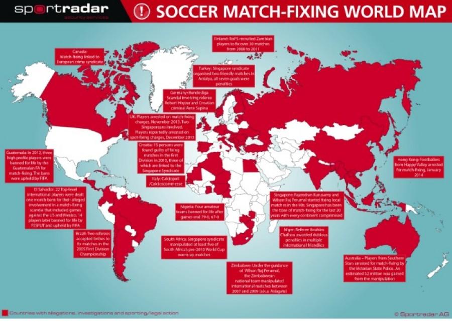 Match Fixing Final Map